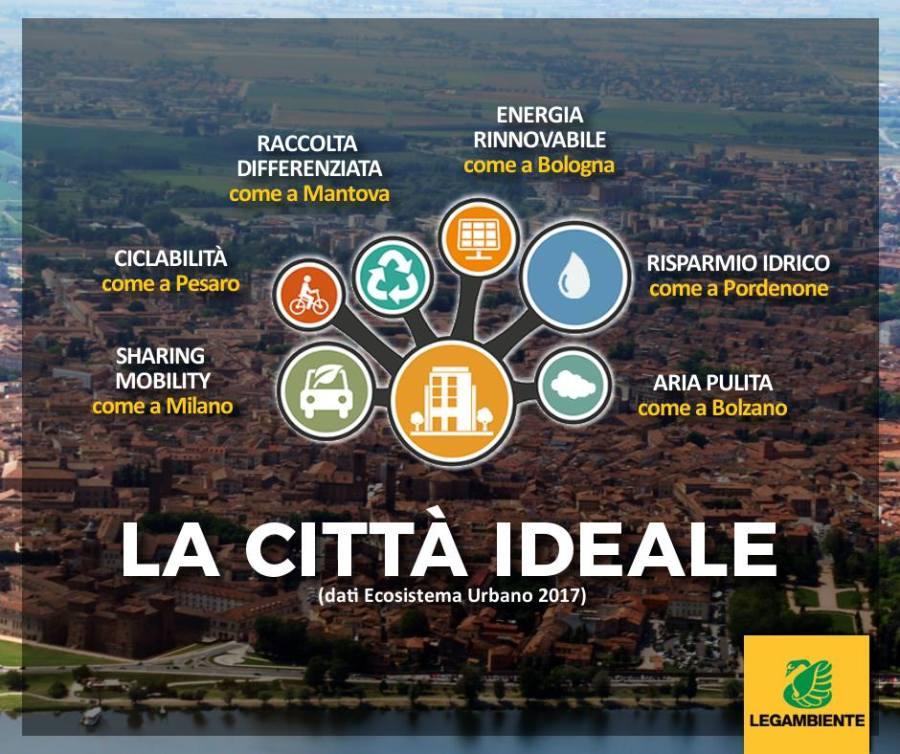 Ecosistema Urbano di Terracina