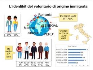 migranti e volontari